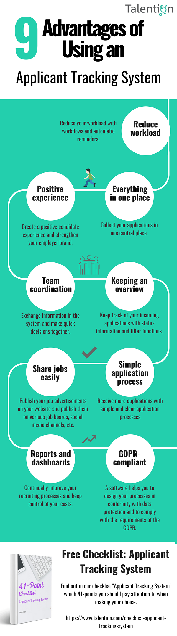 fographic: 9 Advantages of Using an Applicant Tracking Software