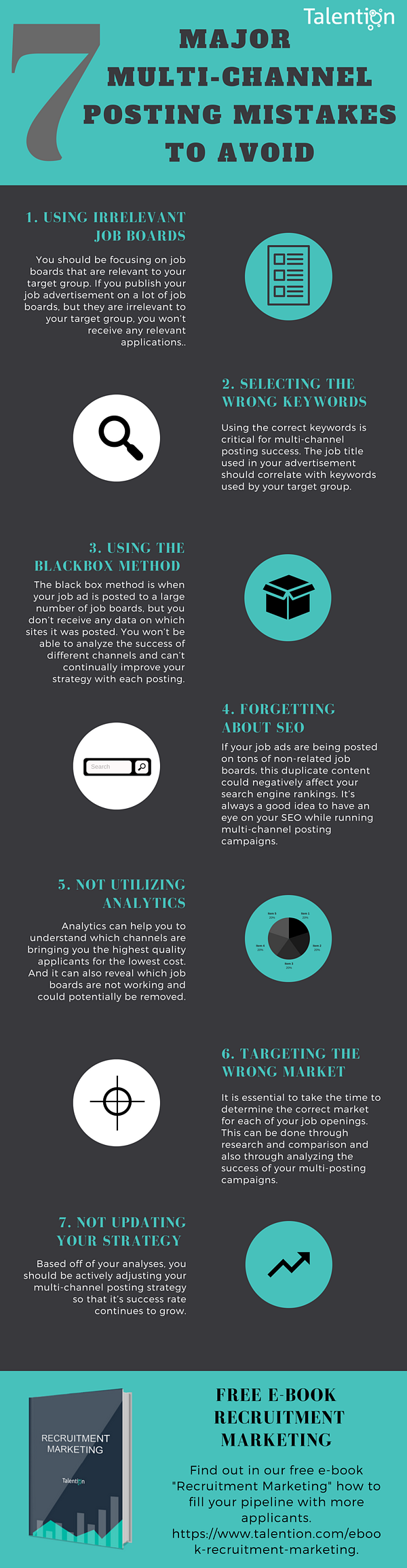 Infographic (EN) Multi-Channel posting avoid