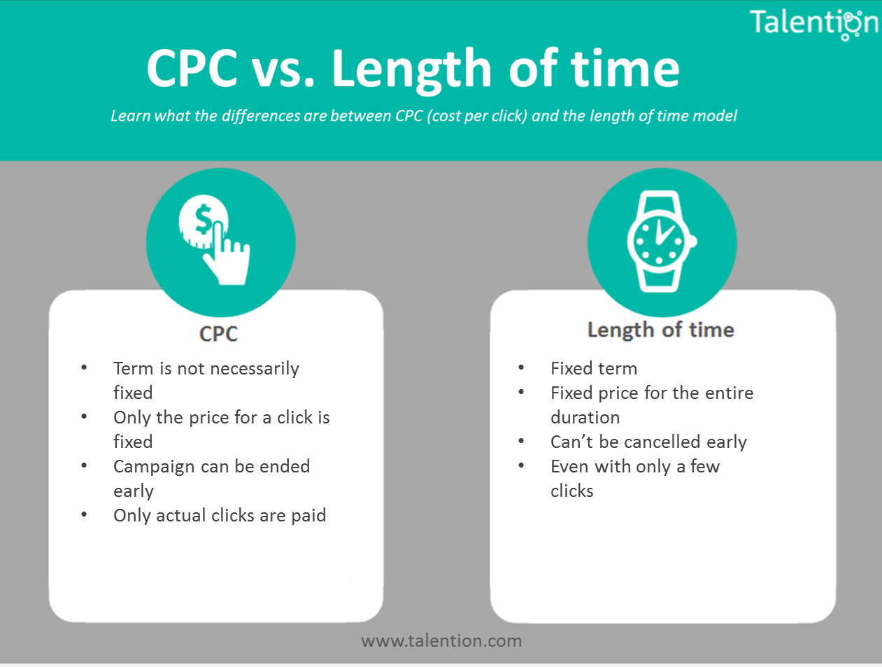 How to Get More Applications: Length of Time Model vs. CPC Model
