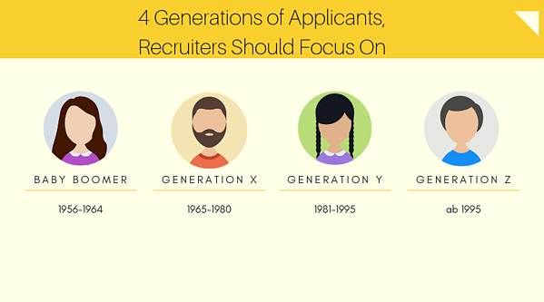 4 Generations of Applicants Recruiters Should Focus On