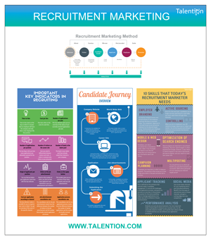 Poster recruitment marketing