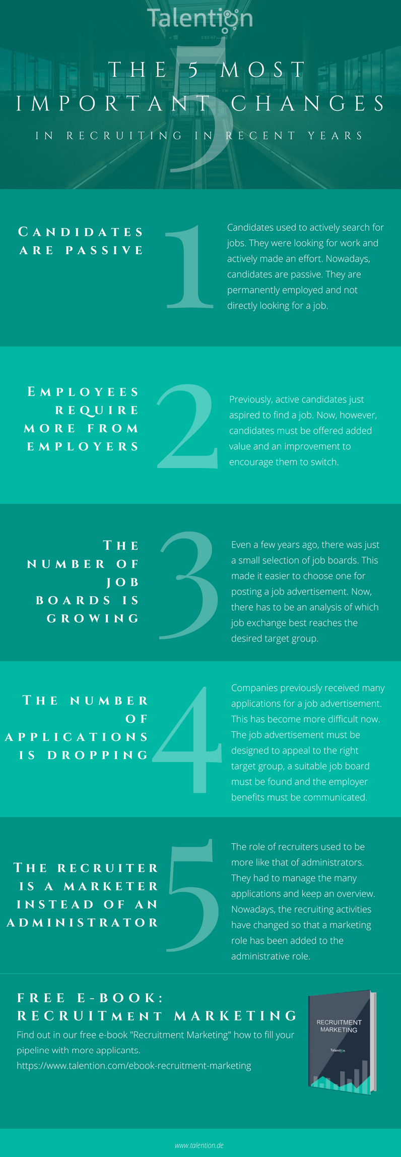 The 5 most important changes in recruiting in recent years