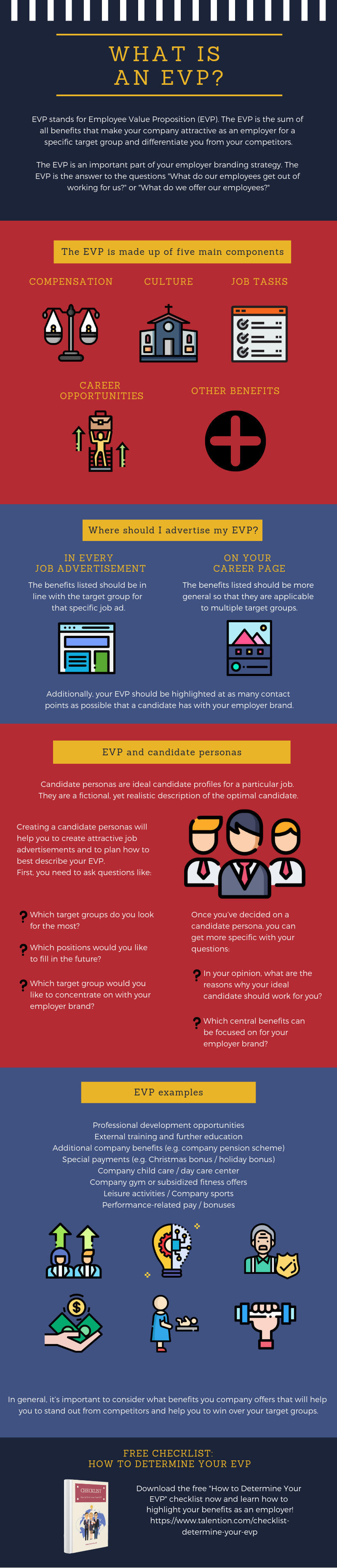 What is an EVP? Infographic