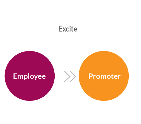 talention recruitment marketing method