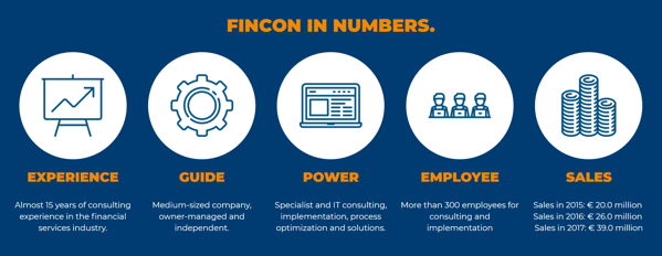 fincon in numbers