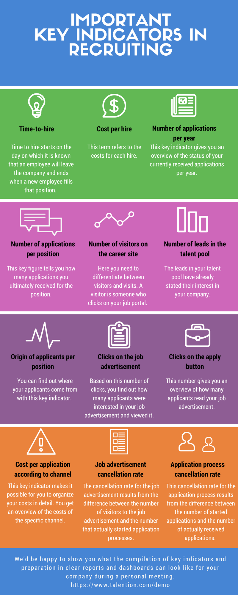 infographic important key indicators in recruiting
