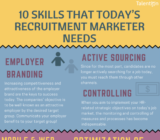 Infographic: 10 skills that today's recruitment marketer needs