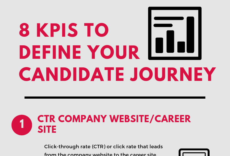 Infographic: 8 KPIs to Define Your Candidate Journey