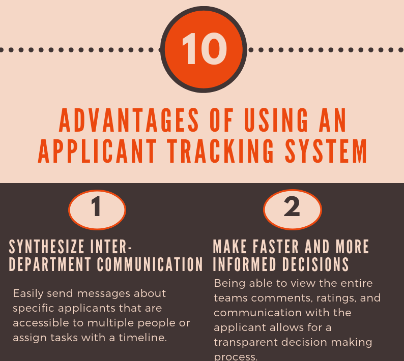 Infographic: 10 Advantages of Using an Applicant Tracking System