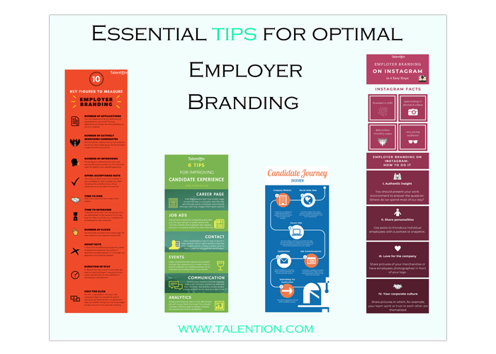 Talention Poster Employer Branding EN