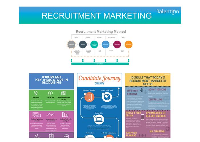 Talention Poster Recruitment Marketing