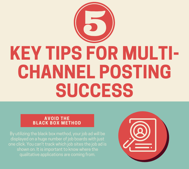 Infographic: 5 Key Tips for Multi-Channel Posting Success