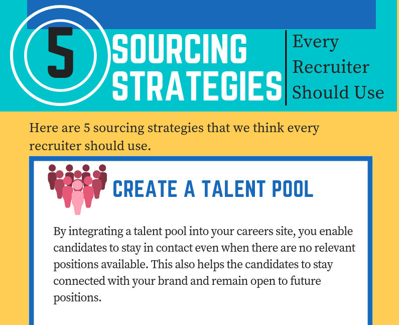 Infographic: 5 Sourcing Strategies Every Recruiter Should Use