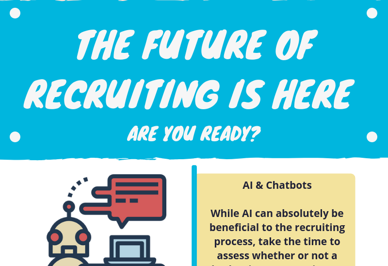 The Future of Recruiting Is Here (Infographic)