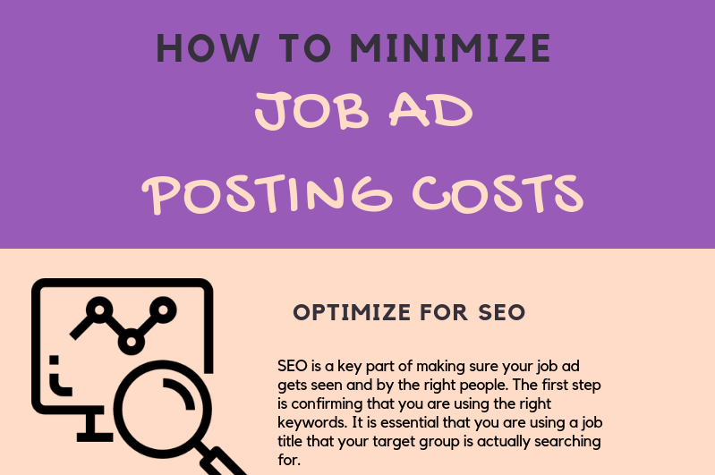 Infographic: How to Minimize Job Ad Posting Costs