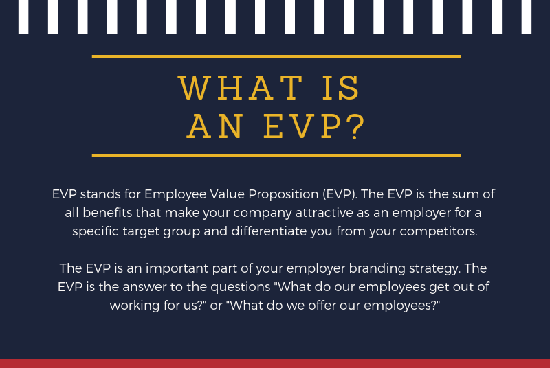Infographic - What is an EVP?